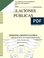 Relaciones Publicas Servidores Publicos