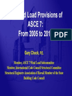 Wind Load Provisions ASCE7_05