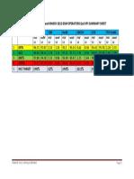Standards-QoS-201203 GSM Operator KPIs