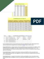 Redes IP Resumen