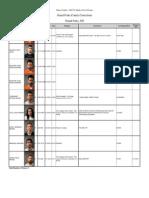 Grand Forks County arrests 2/11/2014