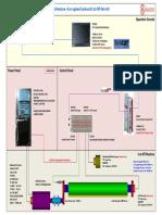 SystemArchitecture– CorrugatedCarboard Cut‐Off Retrofit