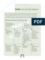 Stress Response by MBTI Type
