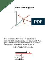 Teorema de Varignon