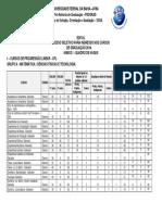 Ufba 2014 - Pesos e Vagas