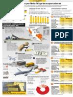 Cadena del oro ilegal en el Perú (Infografía, El Comercio)