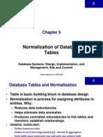 DB03 Normalization Full