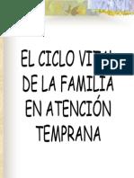 El Ciclo Vital de La Familia en Atencion Temprana