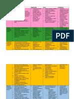 Biomat chart