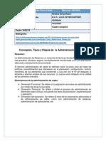 Cuadro Sinóptico - proceso administrativo