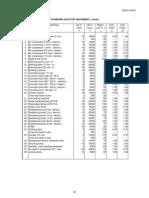 Basic Data Kar Part 3