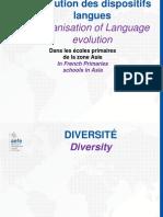 Evolution Dispositifs Langues Angl Fr