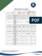 Agencias Correos Del Ecuador 2