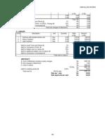 Data Rates-Dam Works-Part 10