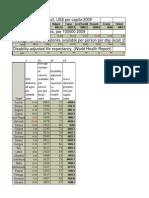 13-14_MAPSS_Regresie multIPLA_04112013