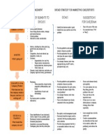 Marketing Marketing Framework