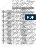 Daftar CPNS K2 Prov. Kalimantan Tengah