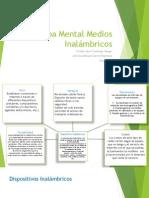 Mapa Mental Medios Inalambricos