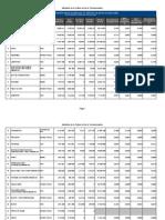 131210_MinistereCultureCom_AidePresse-200titres.pdf