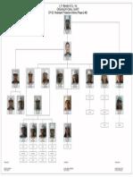 CV RPW Org.chart Model