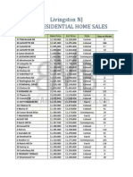 Livingston NJ 2013 Home Sales