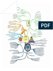 Mind Map 1 - Strategy Formation