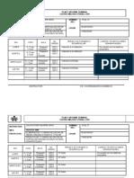 Plan e Informe Semanal de Trabajo