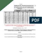 Oleo Diesel x KVA Tabela