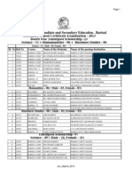 Scholarship List Barisal Board (SSC 2013)