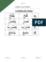 Grammaire Arabe - Verbes