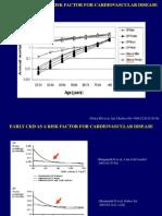 Factores de Riesgo Mte Cardiovascular