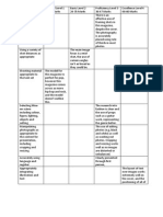 Peer Evaluation