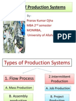 typesofproductionsystems-120627025426-phpapp01