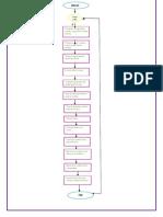diagrama de la llanta
