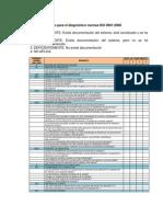 Lista de chequeo para el diagnóstico normas ISO 9001