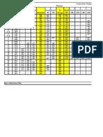 Carbon Steel Pipe Schedule