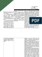 NCP Art.289-309 J.condoiu