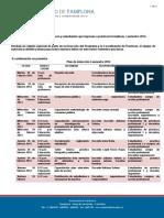 Plan de induccion de practicas I 2014 Nutriciòn