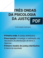 AS TRÊS ONDAS da Pisocologia