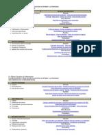 ia_doc-contresr-2013-01-30-Documentación_claves_de_éxito_2