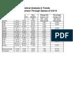 MBB Stats Comparative 2-9