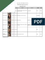 Grand Forks County arrests 2/12/2014