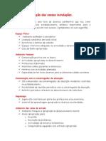 Lista Avaliacao Das Nossas Instalacoes
