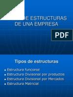 Tipos de Estructuras de Una Empresa Act 3 Sem 2