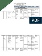 RPT English Form 1 2 5