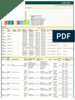 Informe de los equipos más infectados.pdf