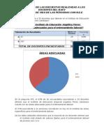 tabulación de tesis DOCENTES final