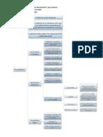 11 Paradigma funcionalista