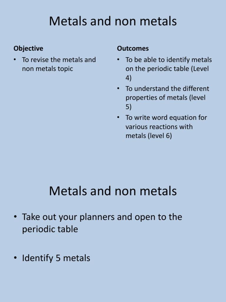 Metals and non metals pp reactivity chemistry metals urtaz Image collections