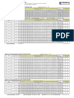 www2.schneider-electric.com_resources_sites_SCHNEIDER_ELECTRIC_content_live_FAQS_167000_FA167384_en_US_TRIP curve Zs CD, CN,DH.pdf